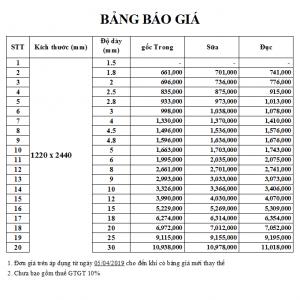 Bảng giá Mica đài loan FS Phú Thịnh 2019